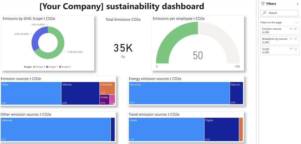 Green0meter sustainability calculator